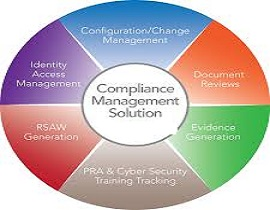 compliance management software development company